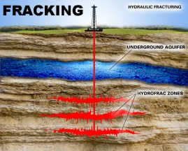 shale-fracking