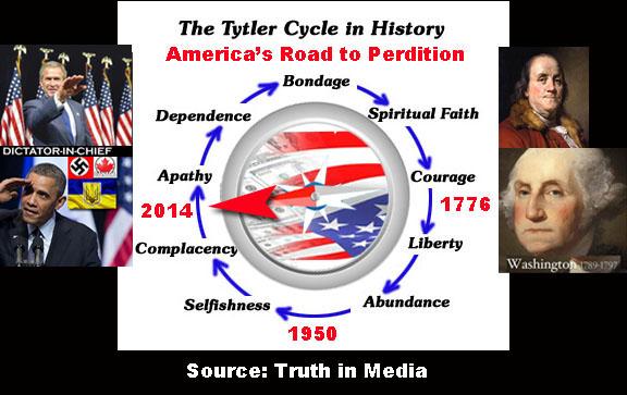 America road to perdition