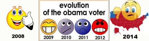 evolution_of_polician
