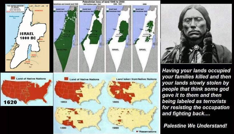 Israel US 1000 BC to 2014