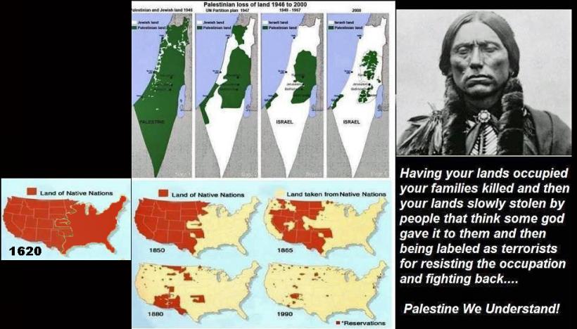 US Israel in 1620