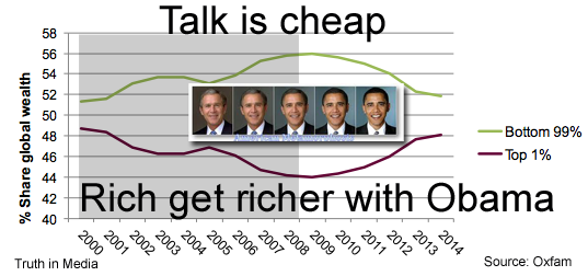 why the rich get richer while One of the main reasons the rich get richer is because they salivate over  increasing their number of assets while the rest of us climb just one.