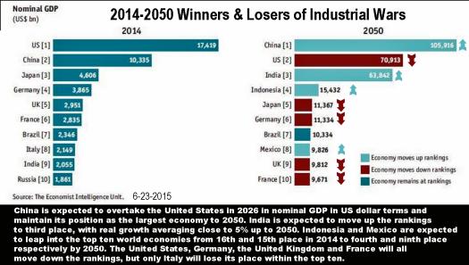 2014-2050 forecast