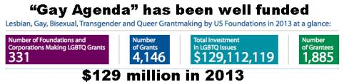 Gay agenda funding