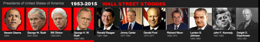 US presidents 1953-2015