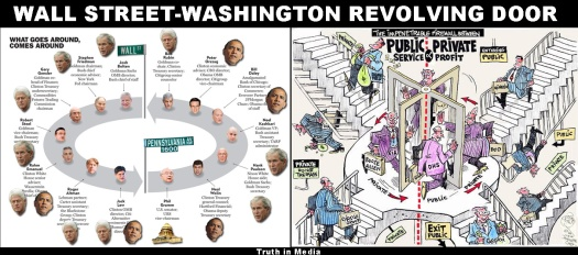 Wall St Washington Revolving Door