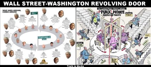Wall St Washington Revolving Door