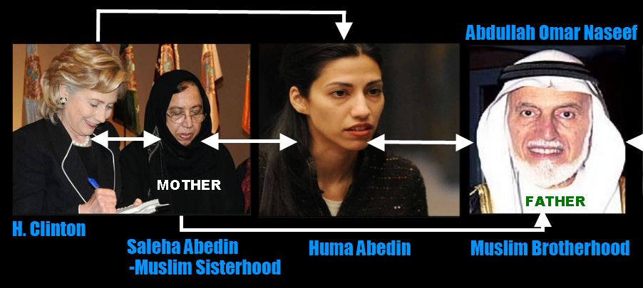 Image result for hillary clinton muslim brotherhood