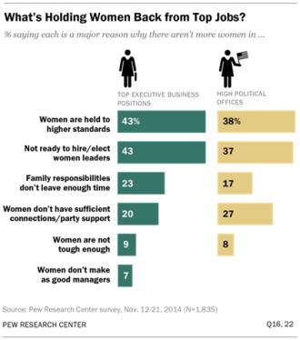 ST_2015-01-14_women-leadership-0-01