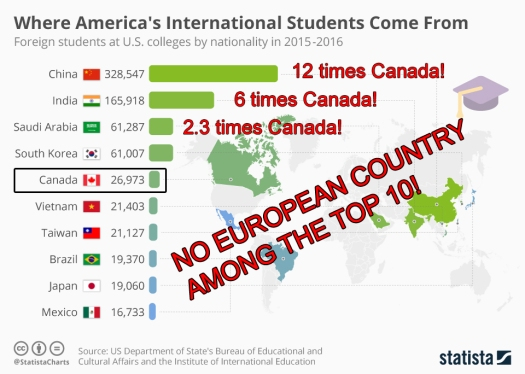 foreign-students-in-us