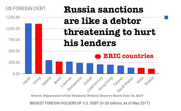 A SAD SURRENDER: TRUMP SIGNS THE RUSSIA SANCTIONS BILL