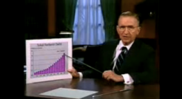 Ross Perot charts